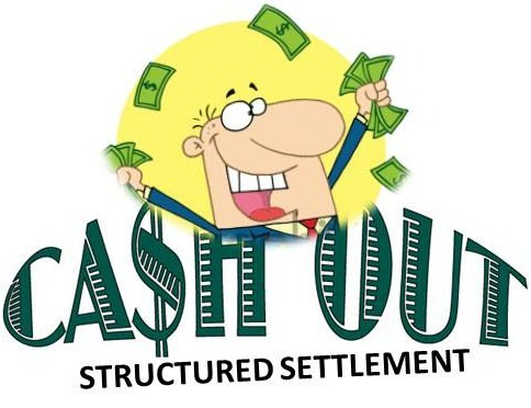 Image result for What is a structured settlement annuity?