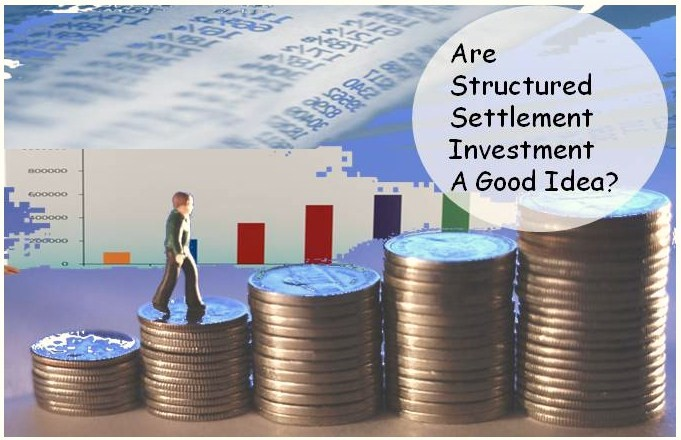 Structured Settlement Buyout Investment