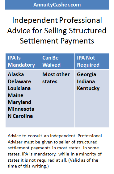 buyer of settlement payments